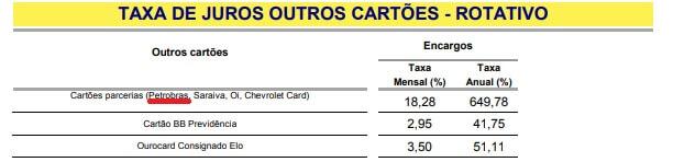 Cartão de Crédito sem Anuidade Petrobras - Saiba Mais!